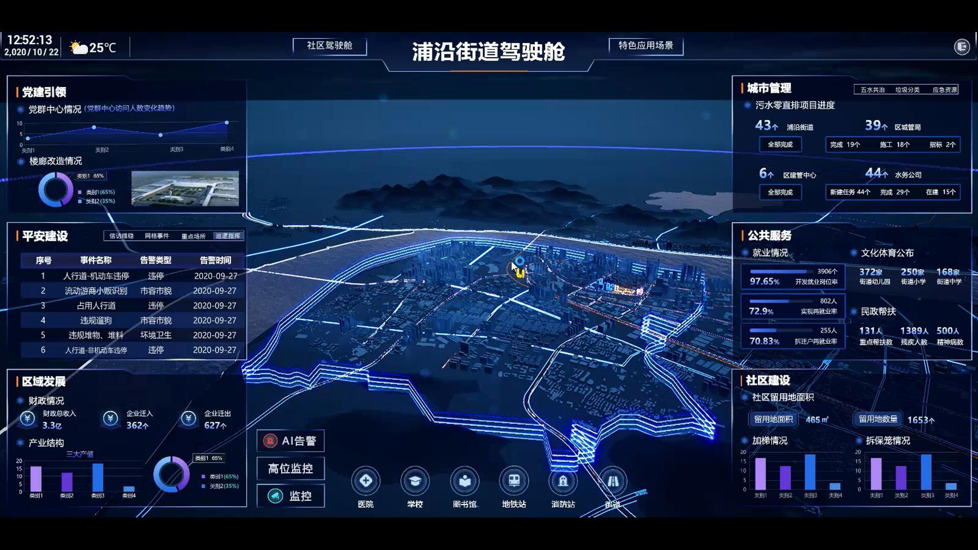 杭州——浦沿街道