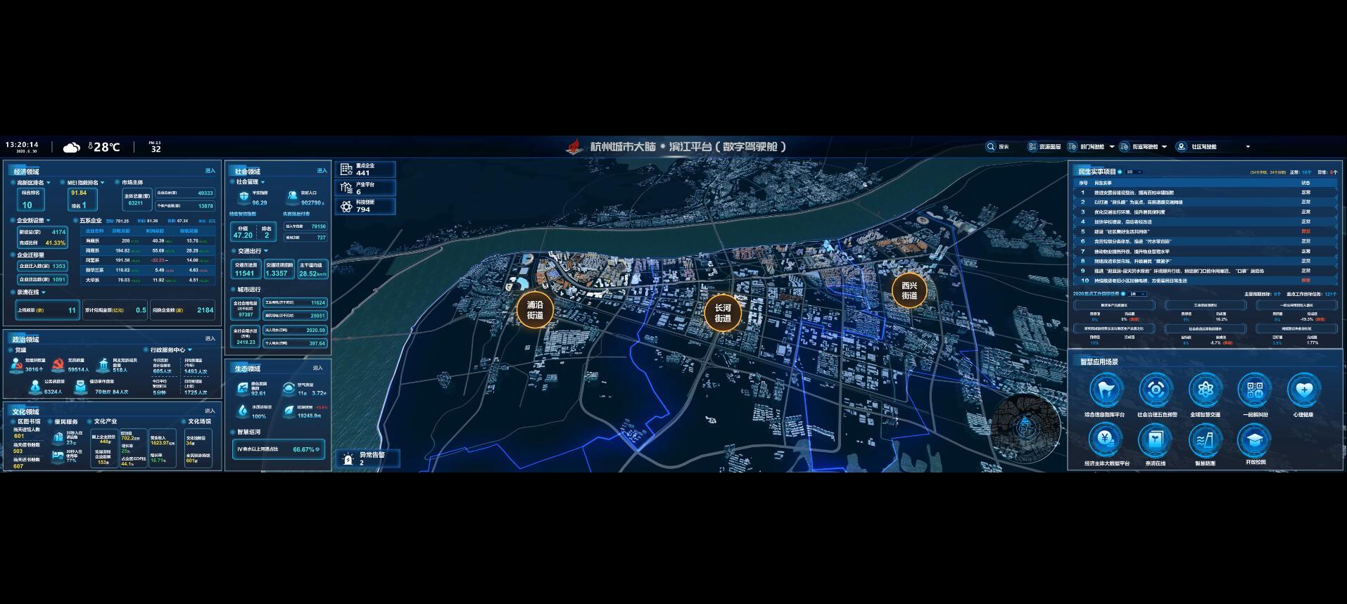杭州——滨江城市大脑